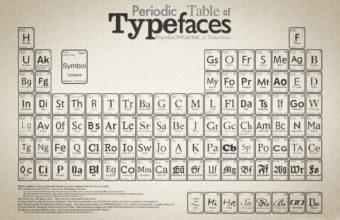 Typography Wallpaper 39 2560x1600 340x220