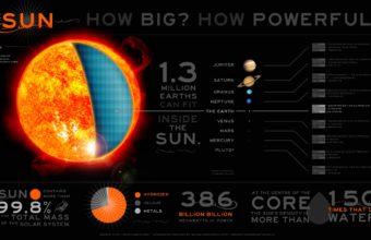Sun Black Space Texts 2278 x 1291 340x220